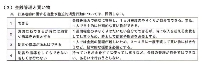 (3)金銭管理と買い物