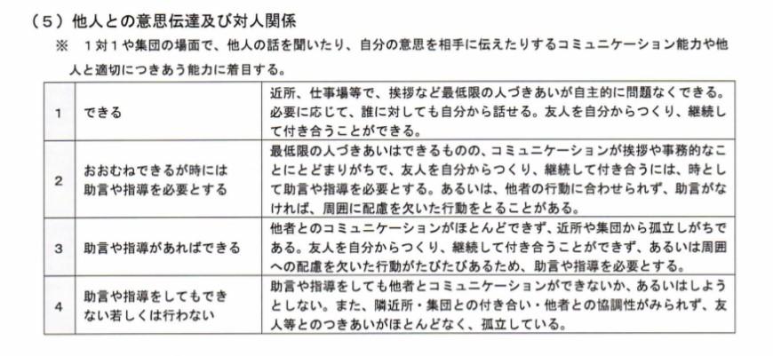 (5)他人との意思伝達及び対人関係