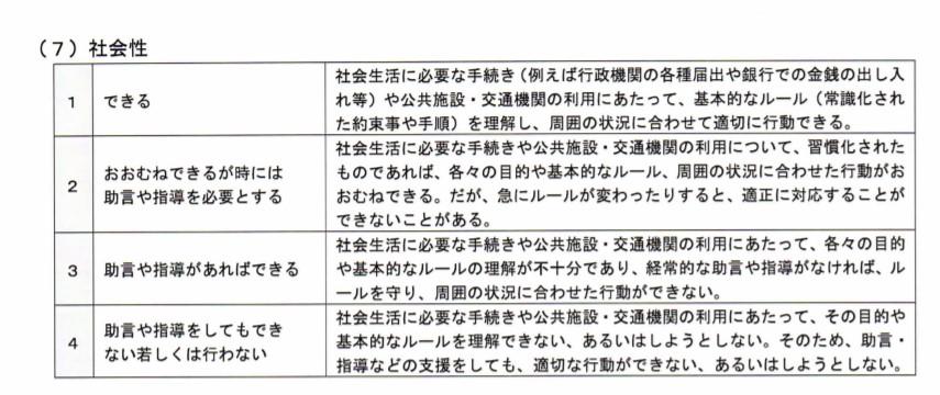 (7)社会性