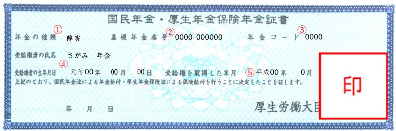 年金証書解説(上部の青い部分)
