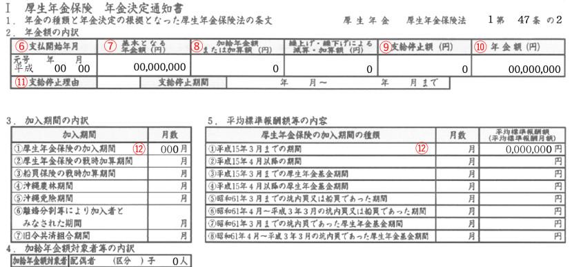 年金証書(Ⅰ)厚生年金