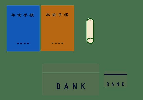 年金手帳と通帳(キャッシュカード)と印鑑