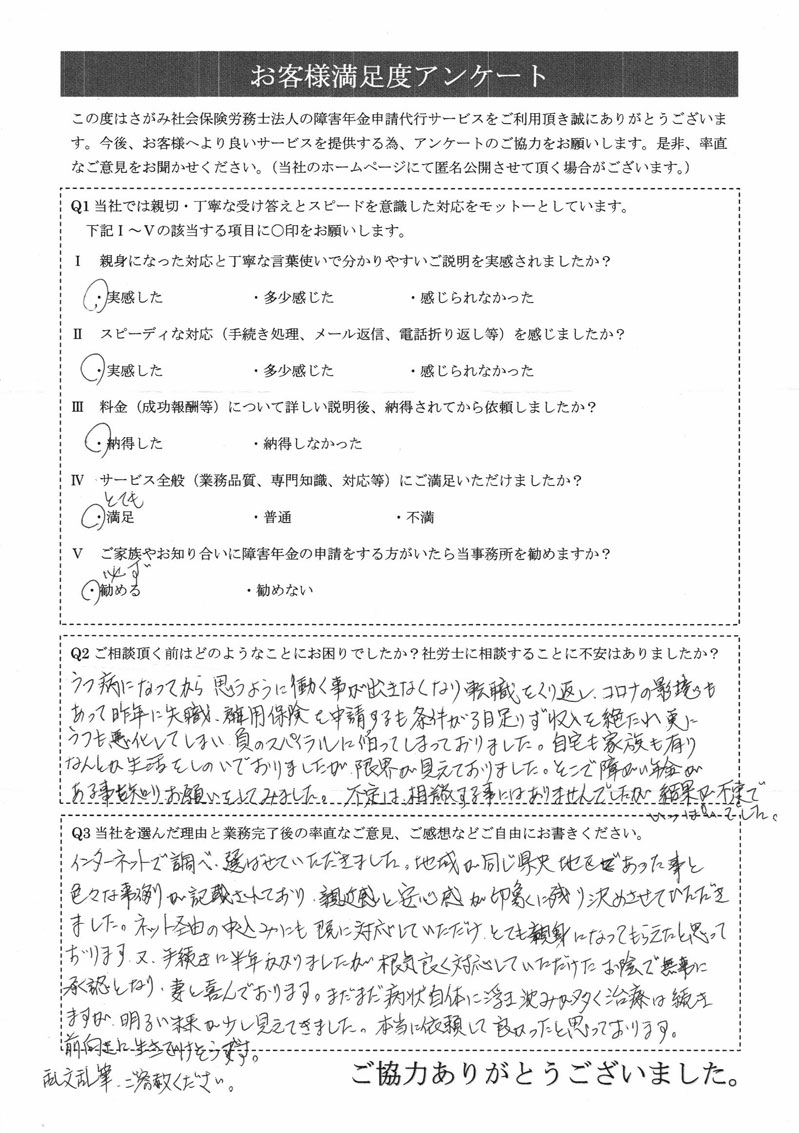 うつ病(障害厚生年金2級・遡及)